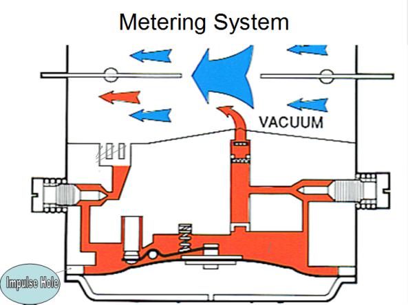 MeteringSystem593x444.png